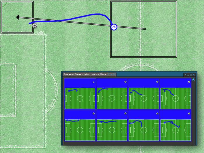 Ein schematisches Fußballfeld mit weißen Linien. Ein blauer Strich zeigt den Laufweg. Ein gerade Strich die eingegebene Laufrichtung.