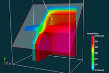 Wärmedurchgang-Berechnung Fassade