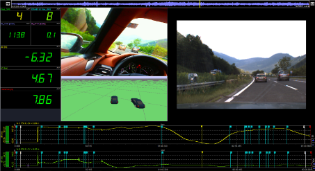 FTG - ADAS – Automated Driving, Driver Assistance Systems