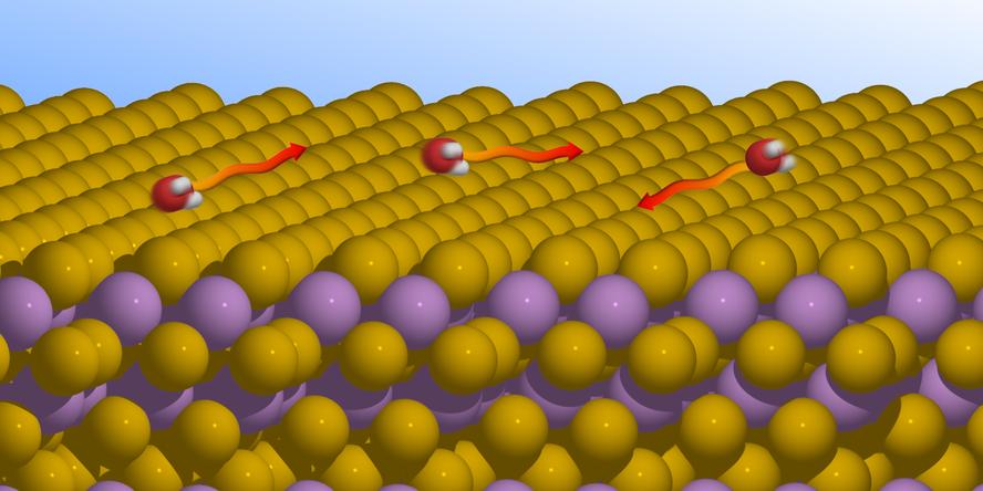 Eine Grafik zur Bewegung von Wassermolekülen auf einem topologischen Isolator. In der untern Bildhältfte sind gestapelte orange und violette Kugeln zu sehen. Die obere Bildhälfte ist blau. auf den Kugeln sind drei rote Kugeln mit zwei kleiner weißen Kugeln zu sehen, die je einen roten Richtungspfeil zeigen.