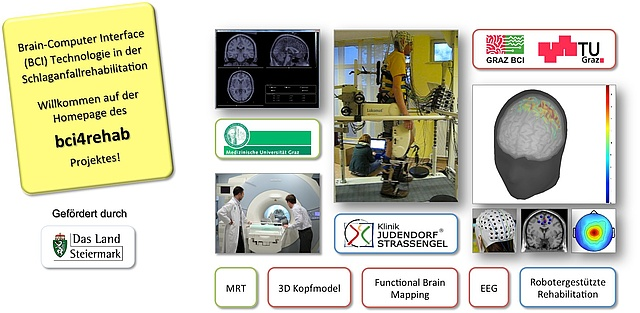 BCI4 rehab banner. Pictures of MRI scanner, EEG data, brain models, and basic project data.