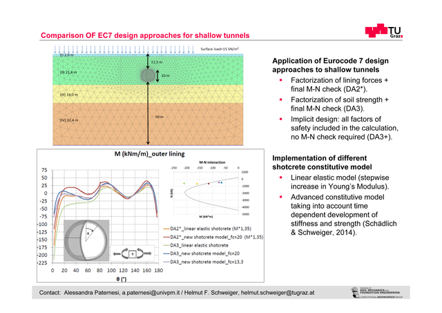 Comparison OF EC7 design approaches for shallow tunnels