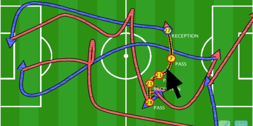 Ein grünes Fußballfeld. Links und rechts sind mit weißen Linien schematisch die Tore eingezeichnet. Über dem Feld liegen mehrere rote und blaue Linien, die die Laufwege von Spielerinnen und Spielern darstellen.