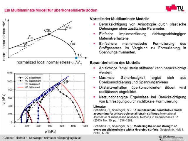 Ein Multilaminate Modell für überkonsolidierte Böden