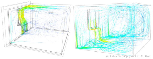 Fensterrahmen, Kondensation, Störmungssimulation, Fensterlichte Temperatur