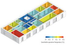 Sommerlicher Wärmeschutz im Klimawandel, Gebäudesimulation