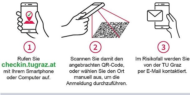 Anleitung einen QR Code zu scannen
