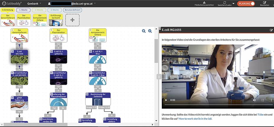 Screenshot der Oberfläche von LabBuddy, konfiguriert für Laborversuche.