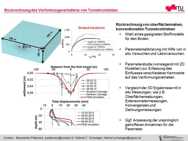 Rückrechnung des Verformungsverhaltens von Tunnelvortrieben