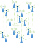 An hexagonal close packed (hcp) network structure is used to minimize the distance to neighboring sensor nodes.