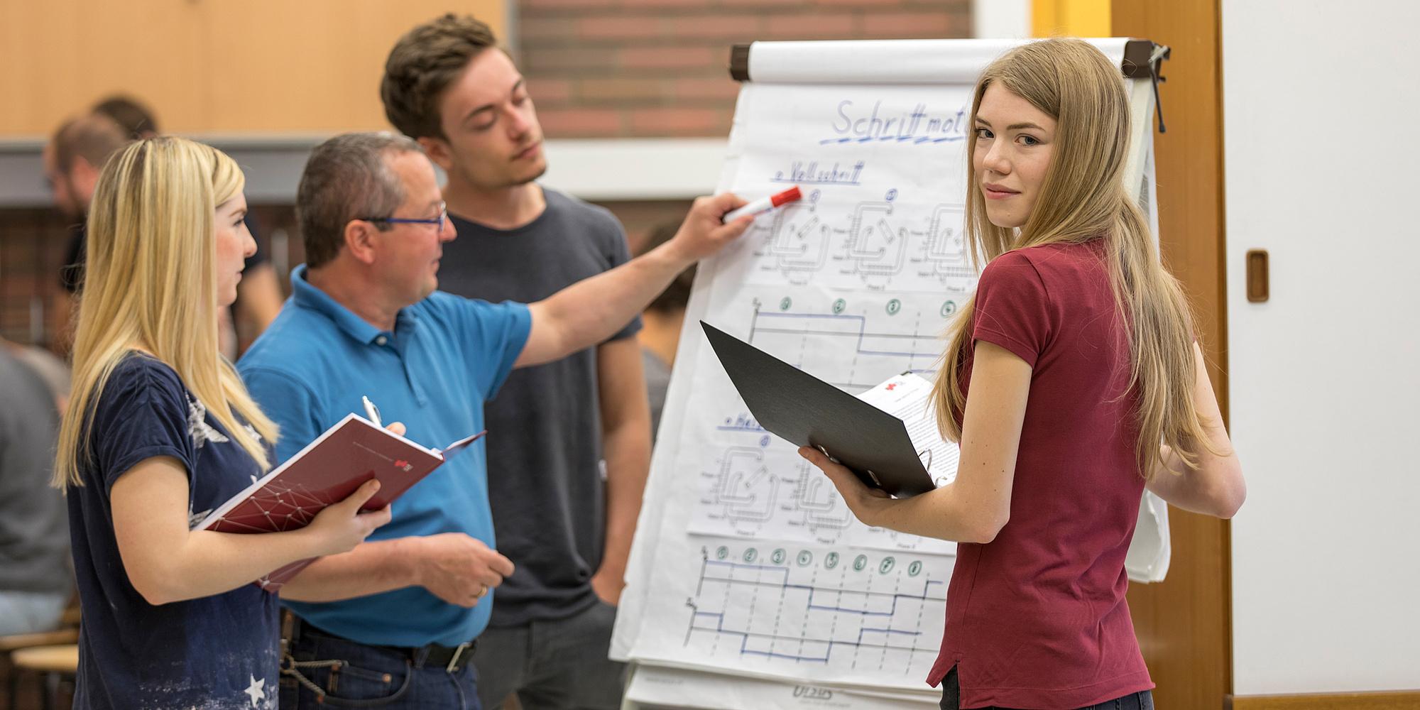 Lehrender und Studierende vor einem Flipchart