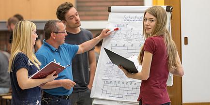 TU Graz-Professor mit Studierenden vor einem Flipchart