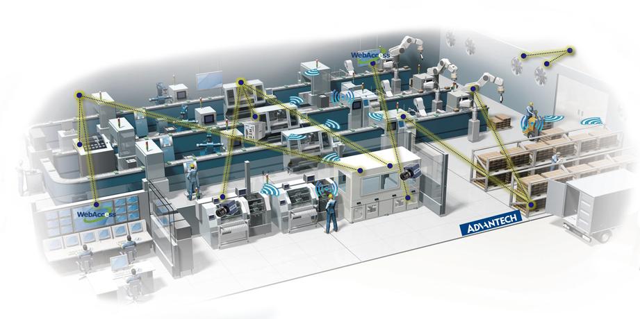 Grafik der zukünftigen Smart Factory an der TU Graz.