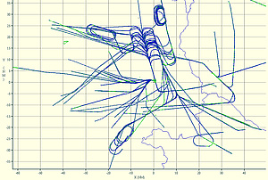 Assessment of aircraft tracks