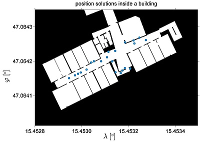This figure shows a map of a building and a estimated trajectory using indoor positioning sensors