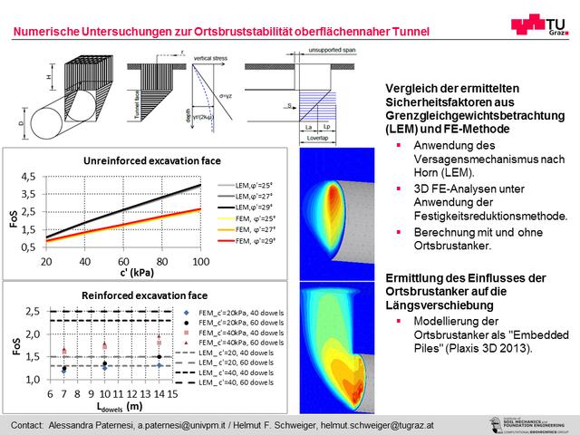 Numerische Untersuchungen zur Ortsbruststabilität oberflächennaher Tunnel