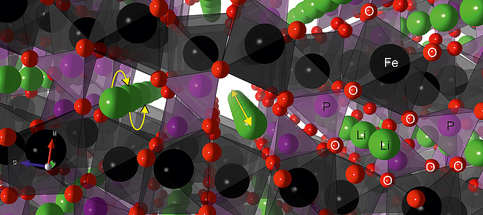 A colourful picture with red, green and black spheres. Source Institute for Chemistry and Technology of Materials.