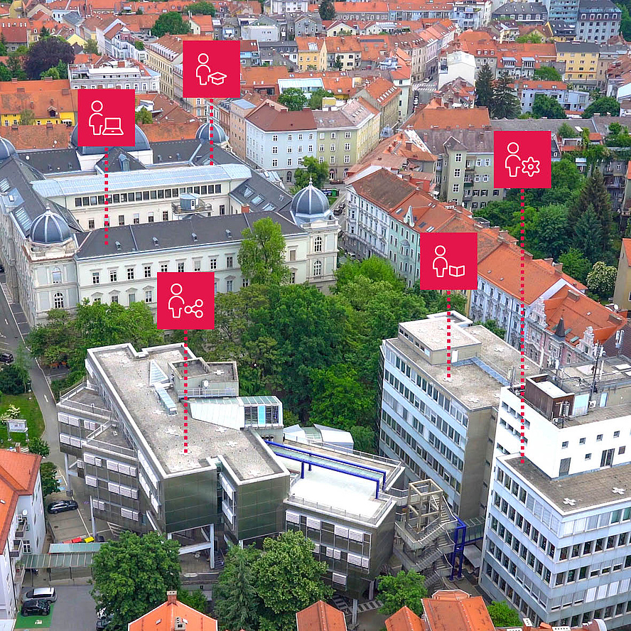 Aerial view of TU Graz buildings and icons showing different professions