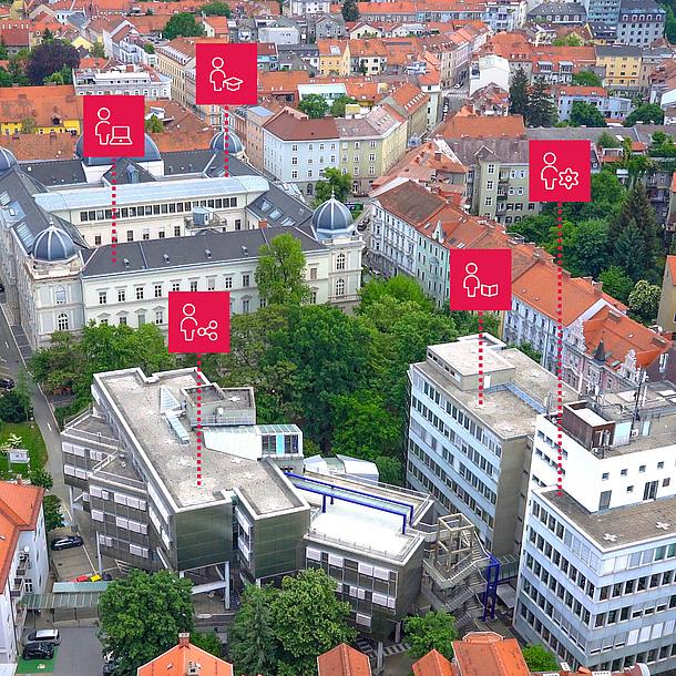Luftaufnahme der Gebäude der TU Graz mit Icons, die verschiedene Berufe zeigen