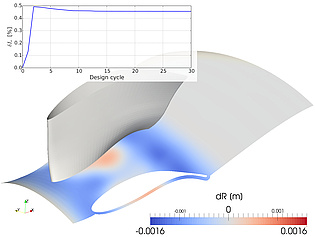 Results of a turbine endwall optimization using a new quasi first order method. The development of the objective function and the resulting non-axisymmetric contour are shown.