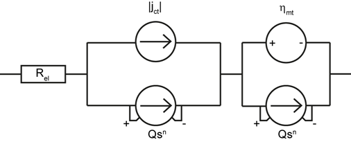 A schematic representation. On the left is a rectangle in which Rel stands. A line leads to a larger rectangle, which has a circle with an arrow at the top and bottom. The lower circle is surrounded by a rectangle that has a plus on the left and a minus on the right. A line leads to another rectangle, which again has a circle at the top and at the bottom. In the upper circle there is a plus on the left and a minus on the right. In the lower circle is an arrow and again poles.