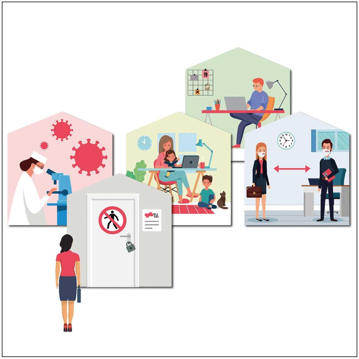 Auf den fünf verschiedenen Icons sind u. a. Homeoffice-Situationen zu sehen.