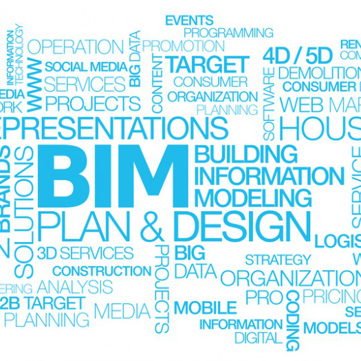 Word-Cloud rund um Building Information Modeling