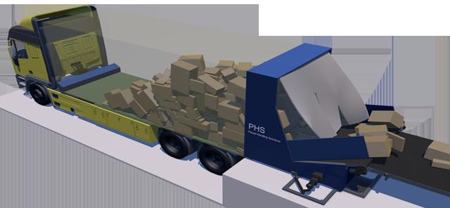 Logistik Technologie
