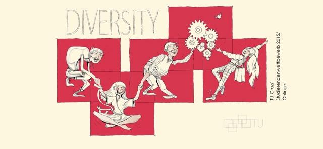 Lecture series: 'Diversity in Research @ TU Graz'