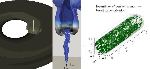 Modellbildung und Numerische Simulation